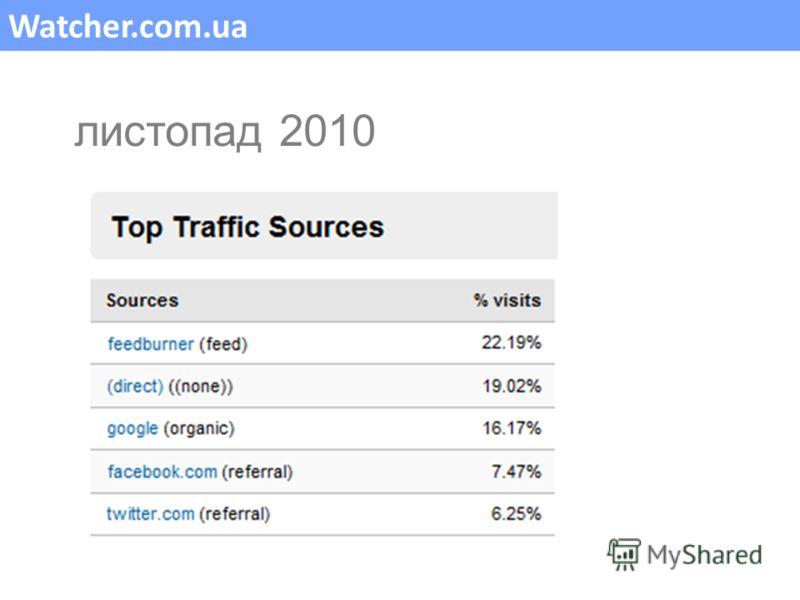 Watcher.com.ua листопад 2010