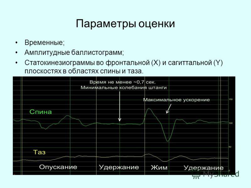 Параметры оценки Временные; Амплитудные баллистограмм; Статокинезиограммы во фронтальной (Х) и сагиттальной (Y) плоскостях в областях спины и таза.