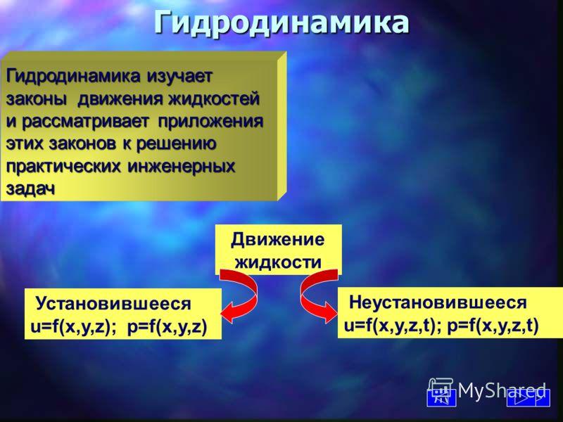 Гидродинамика Гидродинамика изучает законы движения жидкостей и рассматривает приложения этих законов к решению практических инженерных задач Движение жидкости Неустановившееся u=f(x,y,z,t); p=f(x,y,z,t) Установившееся u=f(x,y,z); p=f(x,y,z)