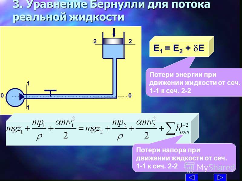 3. Уравнение Бернулли для потока реальной жидкости Потери энергии при движении жидкости от сеч. 1-1 к сеч. 2-2 0 1 1 2 E 1 = E 2 + E Потери напора при движении жидкости от сеч. 1-1 к сеч. 2-2