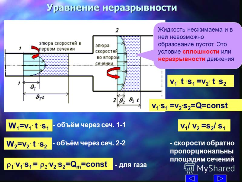 Уравнение неразрывности W 1 =v 1. t. s 1 - объём через сеч. 1-1 v 1. t. s 1 =v 2. t. s 2 W 2 =v 2. t. s 2 - объём через сеч. 2-22-2 Жидкость несжимаема и в ней невозможно образование пустот. Это условие сплошности или неразрывности движения v 1. s 1
