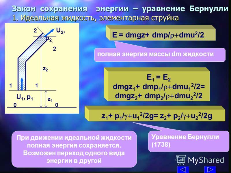 Закон сохранения энергии – уравнение Бернулли 1. Идеальная жидкость, элементарная струйка E = dmgz+ dmp/ dmu 2 /2 полная энергия массы dm жидкости При движении идеальной жидкости полная энергия сохраняется. Возможен переход одного вида энергии в друг