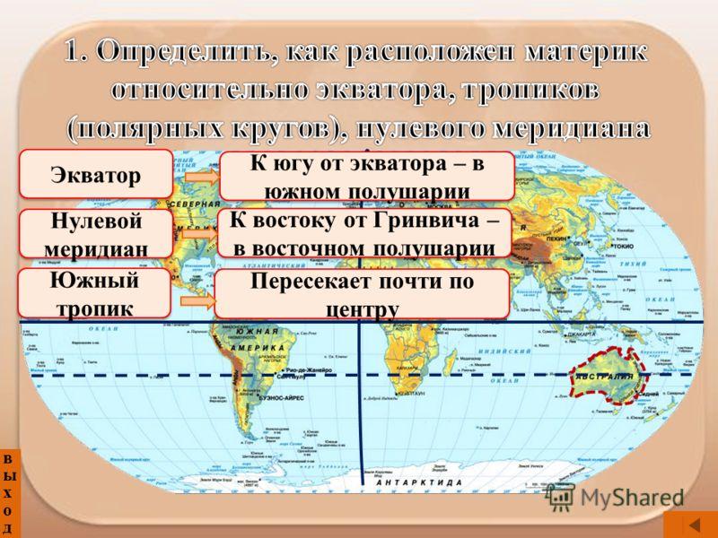 выходвыход Экватор Нулевой меридиан Южный тропик К югу от экватора – в южном полушарии К востоку от Гринвича – в восточном полушарии Пересекает почти по центру