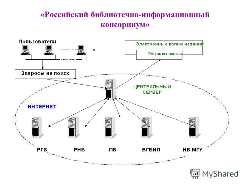 «Российский библиотечно-информационный консорциум»