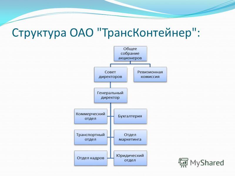 Структура ОАО ТрансКонтейнер: