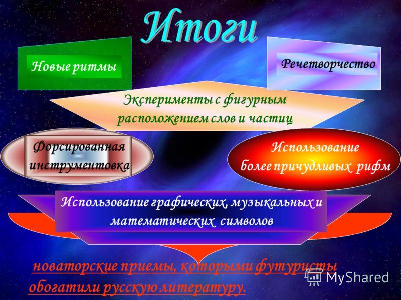 Эксперименты с фигурным расположением слов и частиц Использование более причудливых рифм Форсированная инструментовка Использование графических, музыкальных и математических символов новаторские приемы, которыми футуристы обогатили русскую литературу