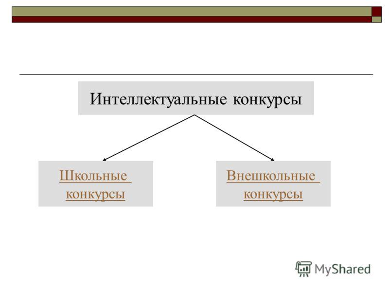 Интеллектуальные конкурсы Школьные конкурсы Внешкольные конкурсы