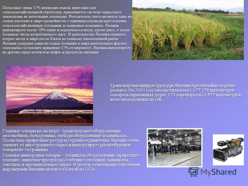 Поскольку лишь 15% японских земель пригодно для сельскохозяйственной обработки, применяется система террасного земледелия на небольших площадях. Результатом этого является одна из самых высоких в мире урожайность с единицы площади при больших сельско