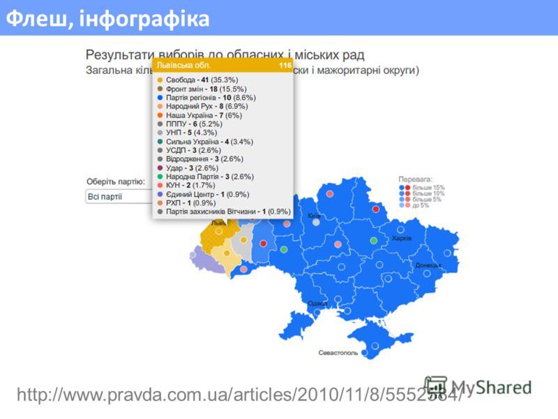 Флеш, інфографіка http://www.pravda.com.ua/articles/2010/11/8/5552584/