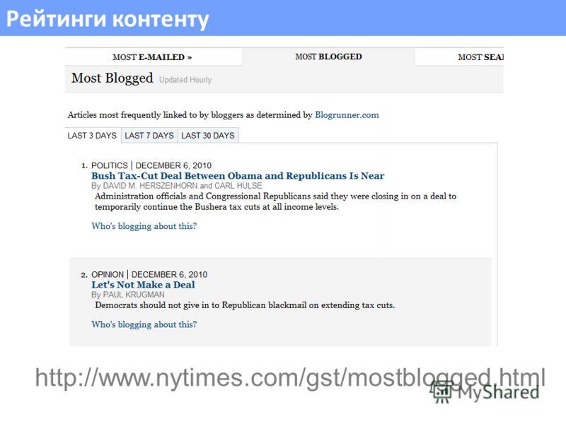 Рейтинги контенту http://www.nytimes.com/gst/mostblogged.html