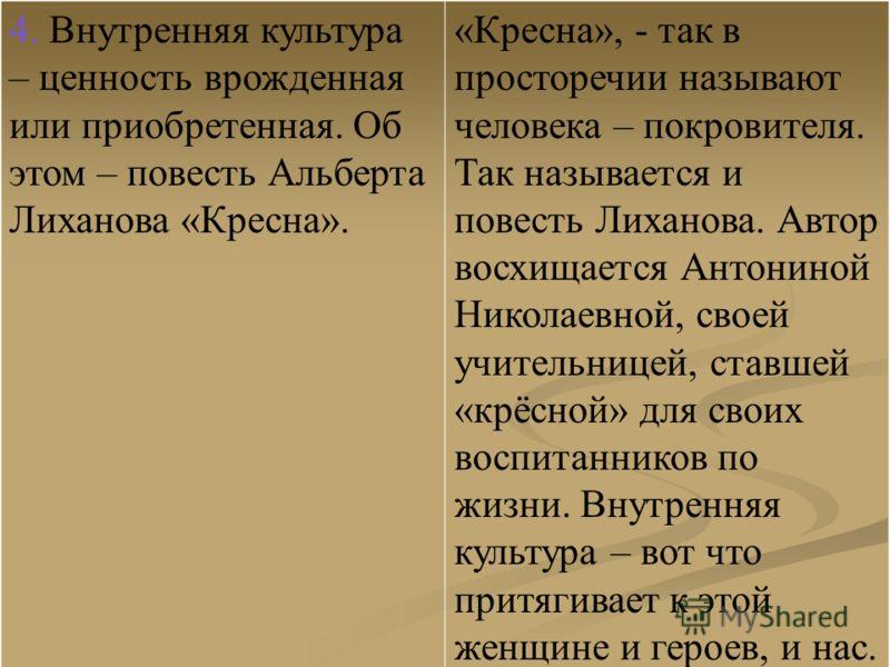 4. Внутренняя культура – ценность врожденная или приобретенная. Об этом – повесть Альберта Лиханова «Кресна». «Кресна», - так в просторечии называют человека – покровителя. Так называется и повесть Лиханова. Автор восхищается Антониной Николаевной, с