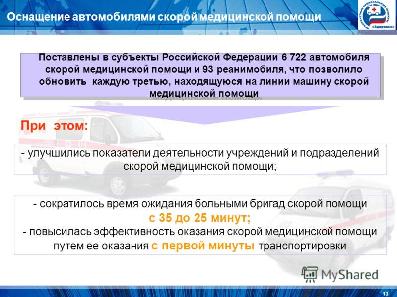 13 Оснащение автомобилями скорой медицинской помощи Поставлены в субъекты Российской Федерации 6 722 автомобиля скорой медицинской помощи и 93 реанимобиля, что позволило обновить каждую третью, находящуюся на линии машину скорой медицинской помощи По