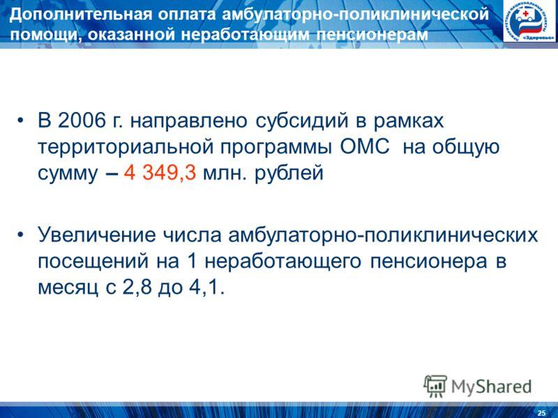 25 Дополнительная оплата амбулаторно-поликлинической помощи, оказанной неработающим пенсионерам В 2006 г. направлено субсидий в рамках территориальной программы ОМС на общую сумму – 4 349,3 млн. рублей Увеличение числа амбулаторно-поликлинических пос