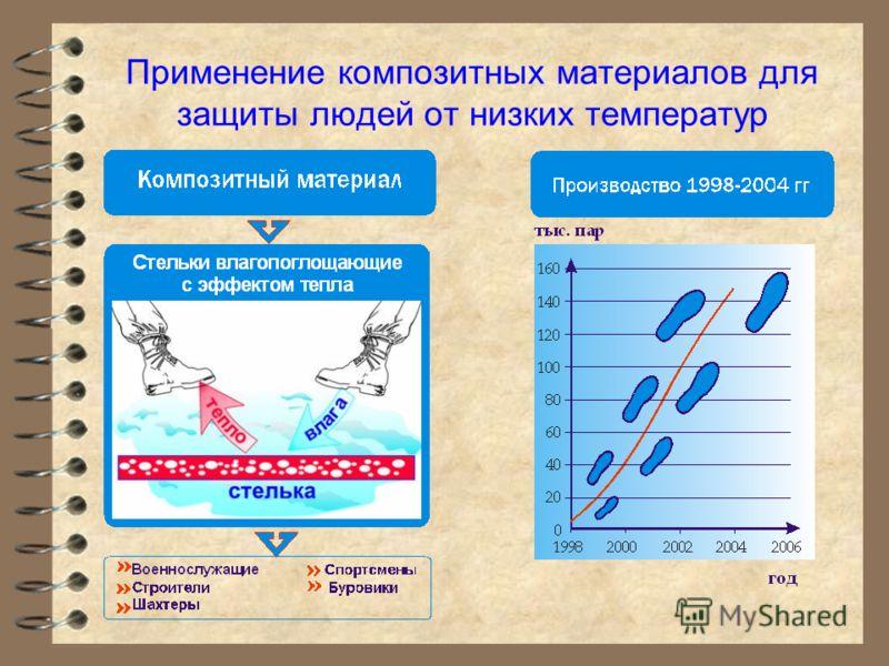 Применение композитных материалов для защиты людей от низких температур