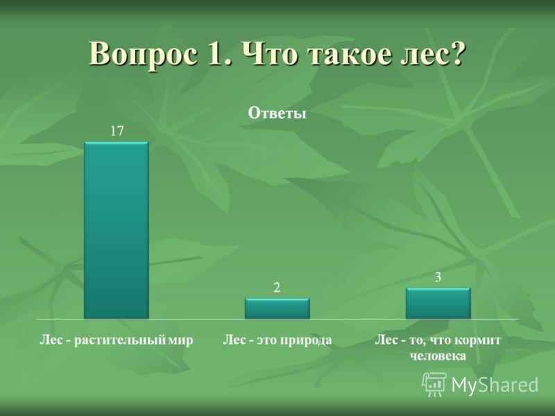 Вопрос 1. Что такое лес?