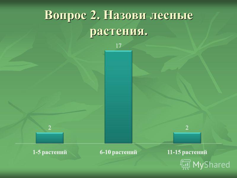 Вопрос 2. Назови лесные растения.