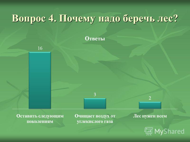 Вопрос 4. Почему надо беречь лес?