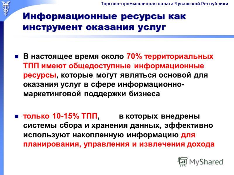 Торгово-промышленная палата Чувашской Республики Информационные ресурсы как инструмент оказания услуг В настоящее время около 70% территориальных ТПП имеют общедоступные информационные ресурсы, которые могут являться основой для оказания услуг в сфер