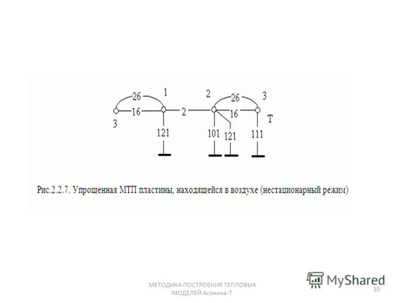 10 МЕТОДИКА ПОСТРОЕНИЯ ТЕПЛОВЫХ МОДЕЛЕЙ Асоника-Т