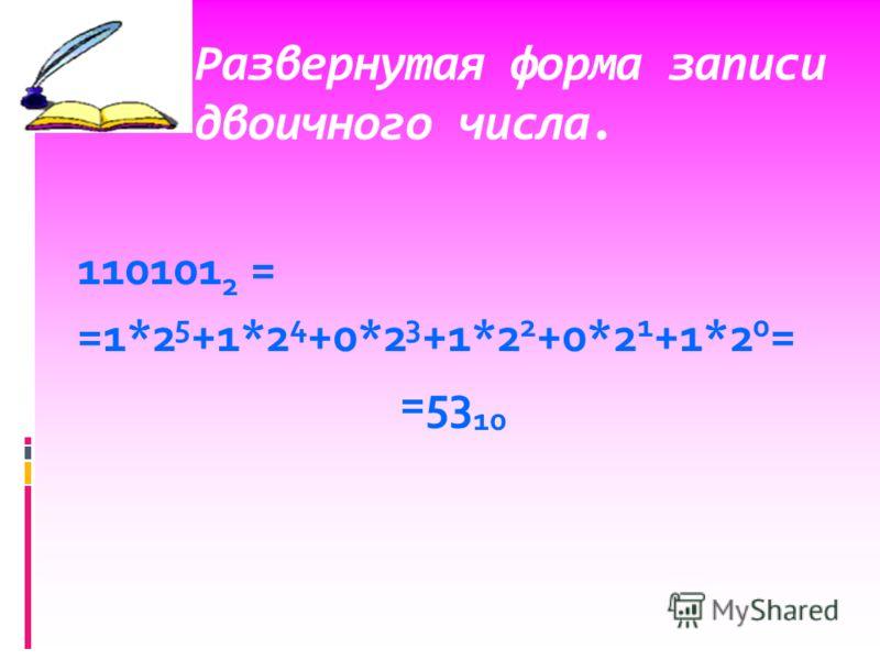 Развернутая форма записи двоичного числа. 110101 2 = =1*2 5 +1*2 4 +0*2 3 +1*2 2 +0*2 1 +1*2 0 = =53 10