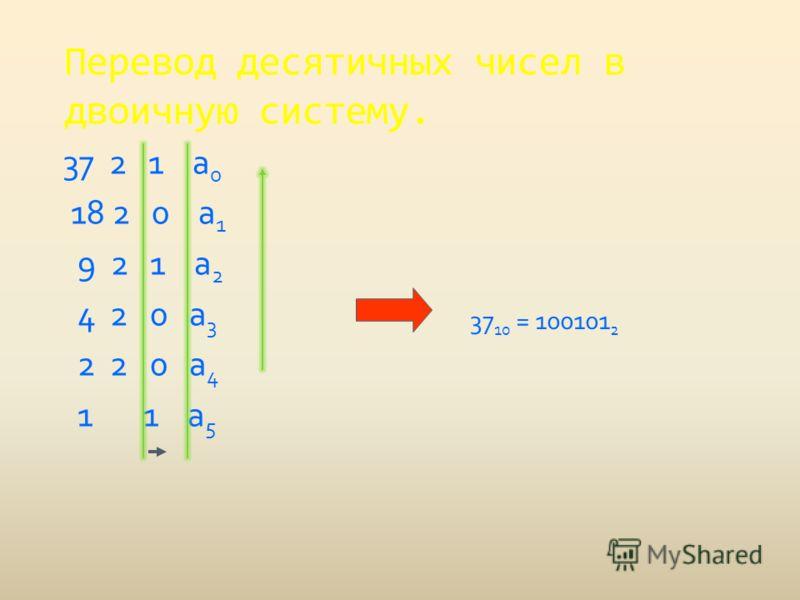 Перевод десятичных чисел в двоичную систему. 37 2 1 а 0 18 2 0 а 1 9 2 1 а 2 4 2 0 а 3 2 2 0 а 4 1 1 а 5 37 10 = 100101 2