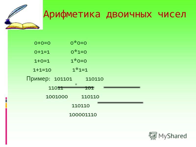 Арифметика двоичных чисел 0+0=0 0*0=0 0+1=1 0*1=0 1+0=1 1*0=0 1+1=10 1*1=1 Пример: 101101 110110 11011 * 101 1001000 110110 110110 100001110