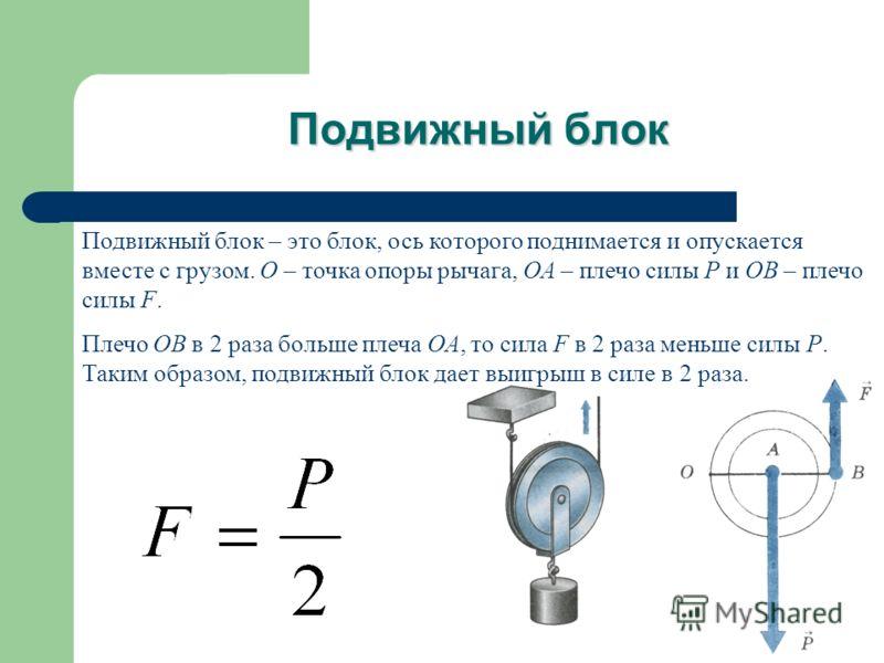 блок схема по физики