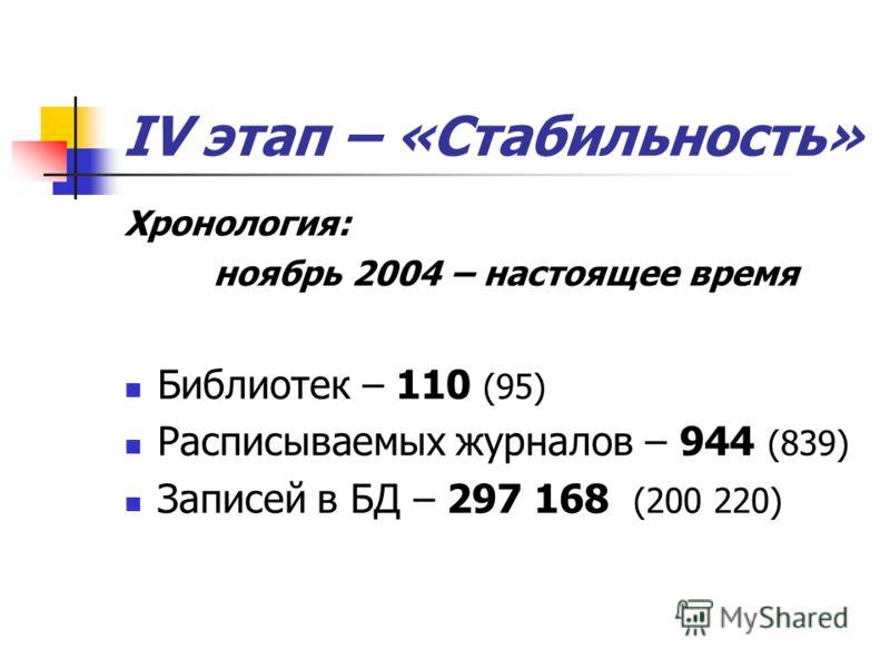 IV этап – «Стабильность» Хронология: ноябрь 2004 – настоящее время Библиотек – 110 (95) Расписываемых журналов – 944 (839) Записей в БД – 297 168 (200 220)