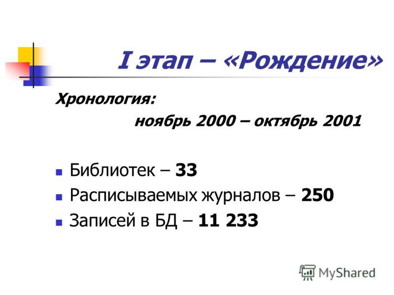 I этап – «Рождение» Хронология: ноябрь 2000 – октябрь 2001 Библиотек – 33 Расписываемых журналов – 250 Записей в БД – 11 233