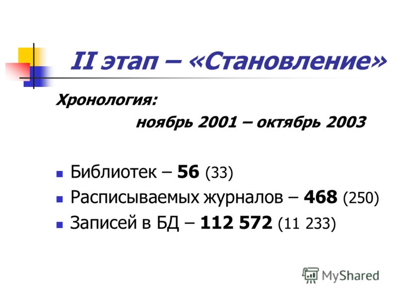 II этап – «Становление» Хронология: ноябрь 2001 – октябрь 2003 Библиотек – 56 (33) Расписываемых журналов – 468 (250) Записей в БД – 112 572 (11 233)
