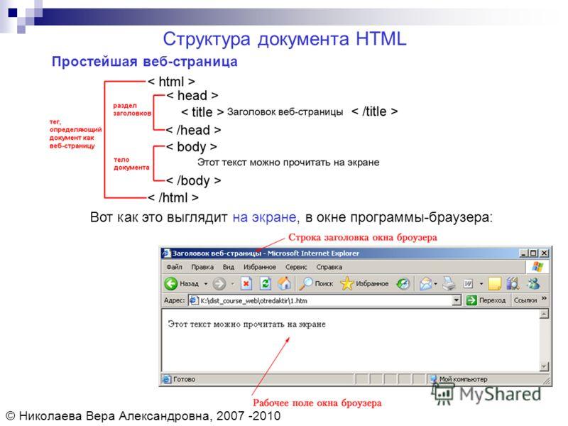 Простейшая веб-страница Структура документа HTML © Николаева Вера Александровна, 2007 -2010 Вот как это выглядит на экране, в окне программы-браузера: