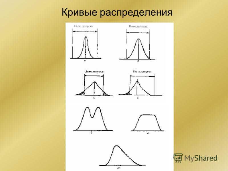 Кривые распределения