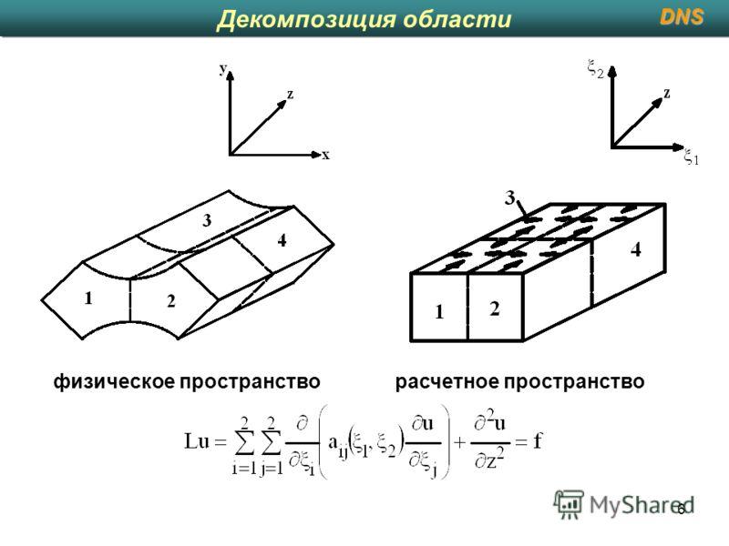 6 Декомпозиция области DNS физическое пространстворасчетное пространство
