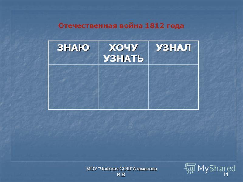 МОУ Чойская СОШАтаманова И.В.11