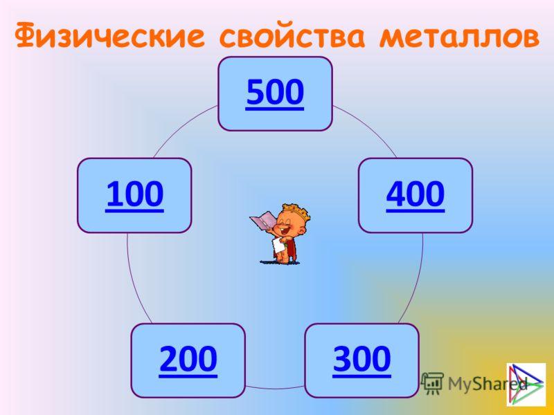 Физические свойства металлов 500400300200100