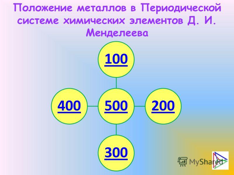 Положение металлов в Периодической системе химических элементов Д. И. Менделеева 500100200300400