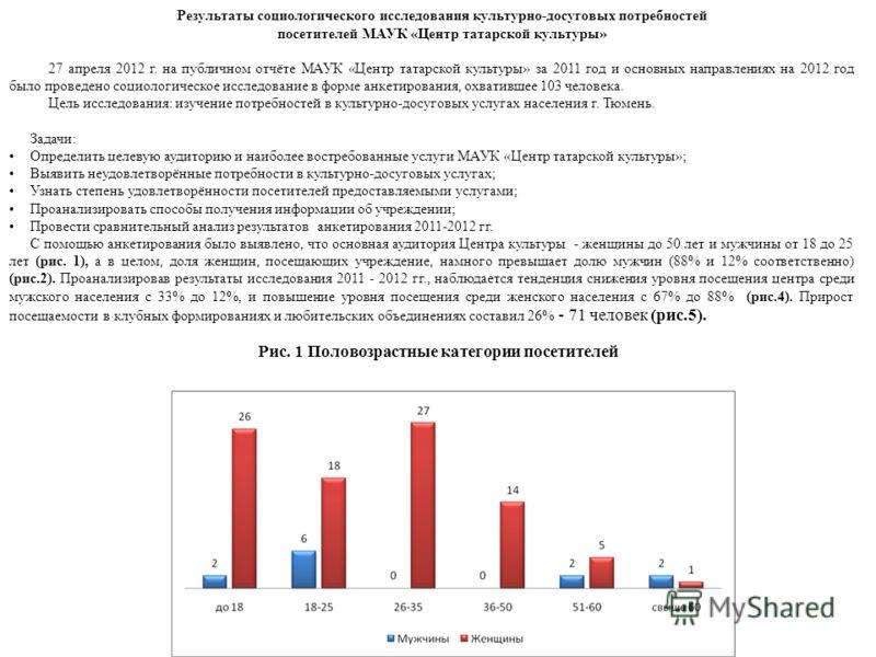 Результаты социологического исследования культурно-досуговых потребностей посетителей МАУК «Центр татарской культуры» 27 апреля 2012 г. на публичном отчёте МАУК «Центр татарской культуры» за 2011 год и основных направлениях на 2012 год было проведено