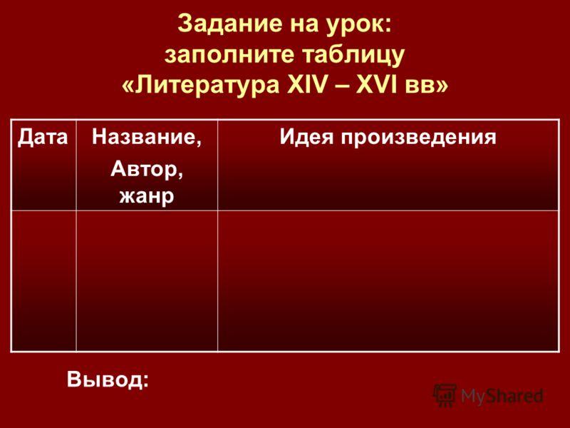 Задание на урок: заполните таблицу «Литература XIV – XVI вв» ДатаНазвание, Автор, жанр Идея произведения Вывод: