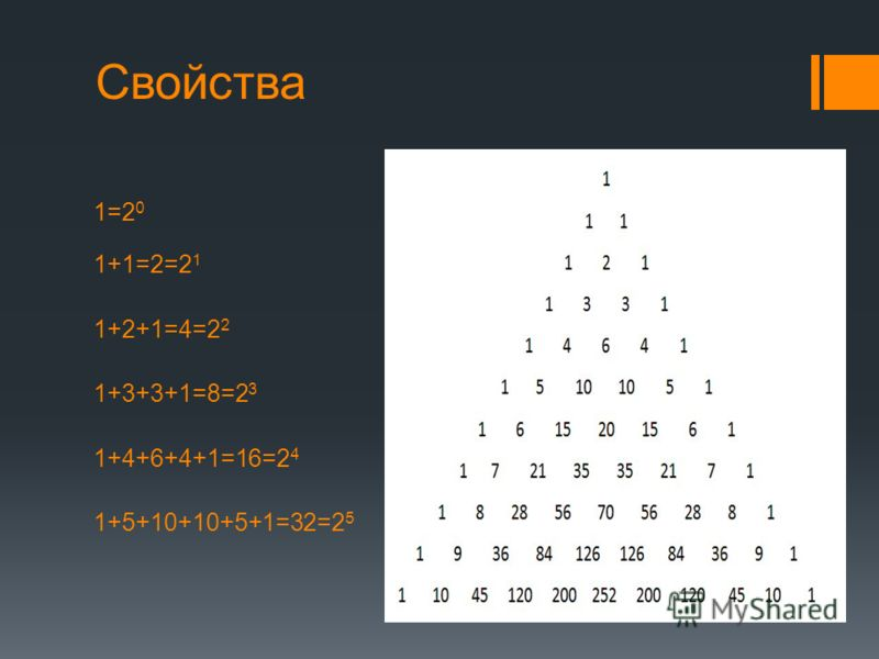 Свойства 1=2 0 1+1=2=2 1 1+2+1=4=2 2 1+3+3+1=8=2 3 1+4+6+4+1=16=2 4 1+5+10+10+5+1=32=2 5