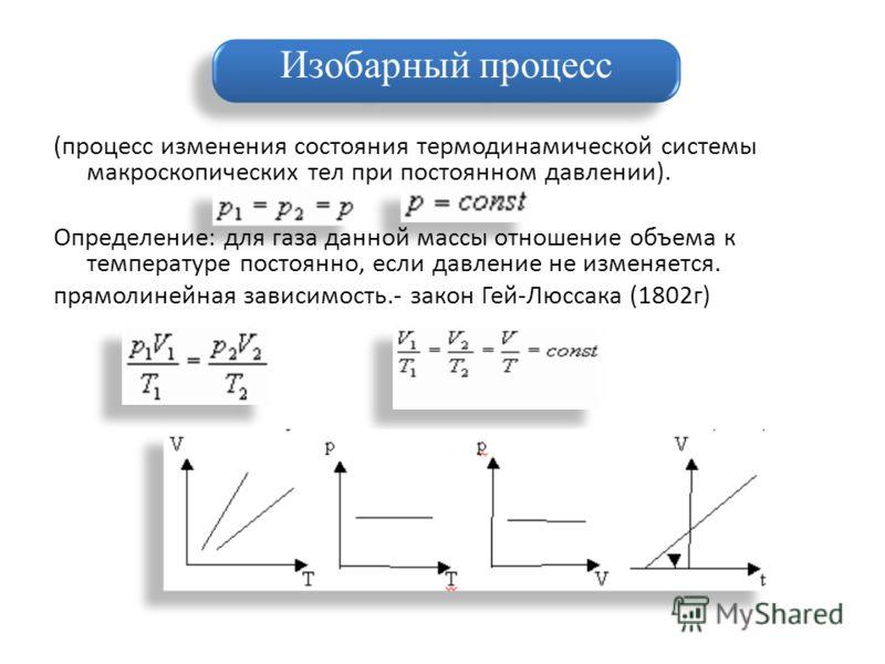 (процесс изменения состояния термодинамической системы макроскопических тел при постоянном давлении). Определение: для газа данной массы отношение объема к температуре постоянно, если давление не изменяется. прямолинейная зависимость.- закон Гей-Люсс