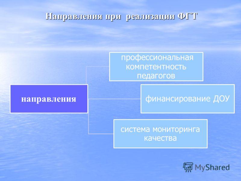 направления профессиональная компетентность педагогов финансирование ДОУ система мониторинга качества Направления при реализации ФГТ