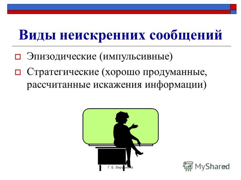 Г. Б. Вершинина34 Учитывая, что в условиях неискреннего делового общения понимание затруднено стремлением собеседника ввести партнера в заблуждение, становится важным учитывать весь комплекс тех особенностей партнера, которые удается наблюдать и оцен