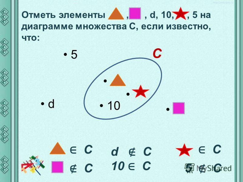 Отметь элементы,, d, 10,, 5 на диаграмме множества С, если известно, что: С С С d C 10 C C 5 С d 10 5