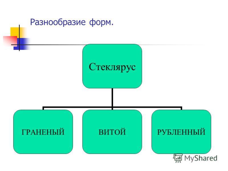 Разнообразие форм. Стеклярус ГРАНЕНЫЙВИТОЙРУБЛЕННЫЙ