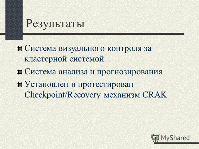 Результаты Система визуального контроля за кластерной системой Система анализа и прогнозирования Установлен и протестирован Checkpoint/Recovery механизм CRAK