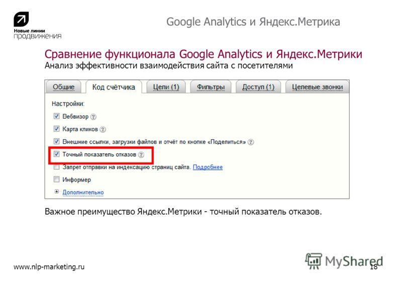 Анализ эффективности взаимодействия сайта с посетителями Важное преимущество Яндекс.Метрики - точный показатель отказов. www.nlp-marketing.ru18 Сравнение функционала Google Analytics и Яндекс.Метрики Google Analytics и Яндекс.Метрика