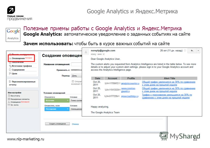 Полезные приемы работы с Google Analytics и Яндекс.Метрика Зачем использовать: чтобы быть в курсе важных событий на сайте Google Analytics: автоматическое уведомление о заданных событиях на сайте www.nlp-marketing.ru22 Google Analytics и Яндекс.Метри