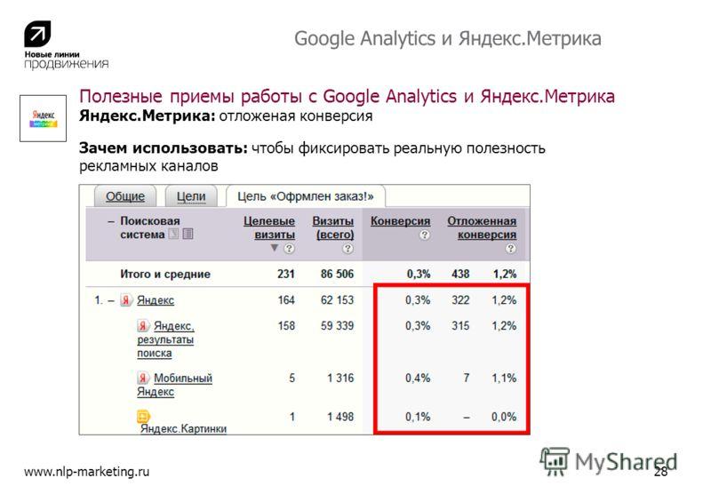 Полезные приемы работы с Google Analytics и Яндекс.Метрика Яндекс.Метрика: отложеная конверсия Зачем использовать: чтобы фиксировать реальную полезность рекламных каналов www.nlp-marketing.ru28 Google Analytics и Яндекс.Метрика