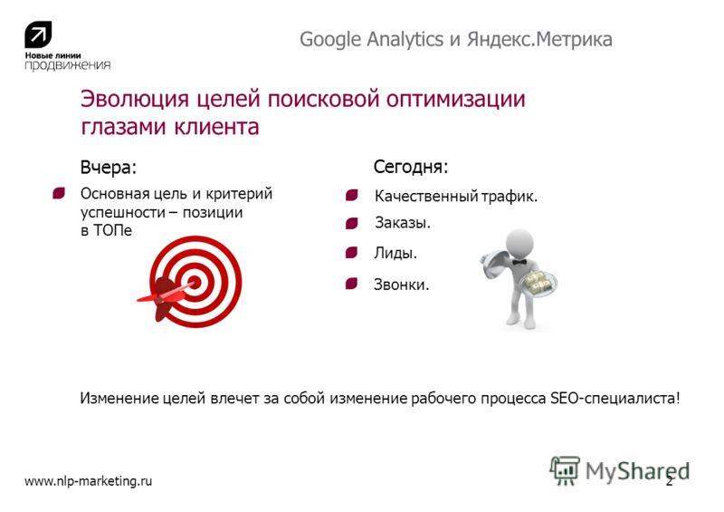 Эволюция целей поисковой оптимизации глазами клиента Вчера: Основная цель и критерий успешности – позиции в ТОПе. Сегодня: Качественный трафик. Заказы. Изменение целей влечет за собой изменение рабочего процесса SEO-специалиста! www.nlp-marketing.ru2
