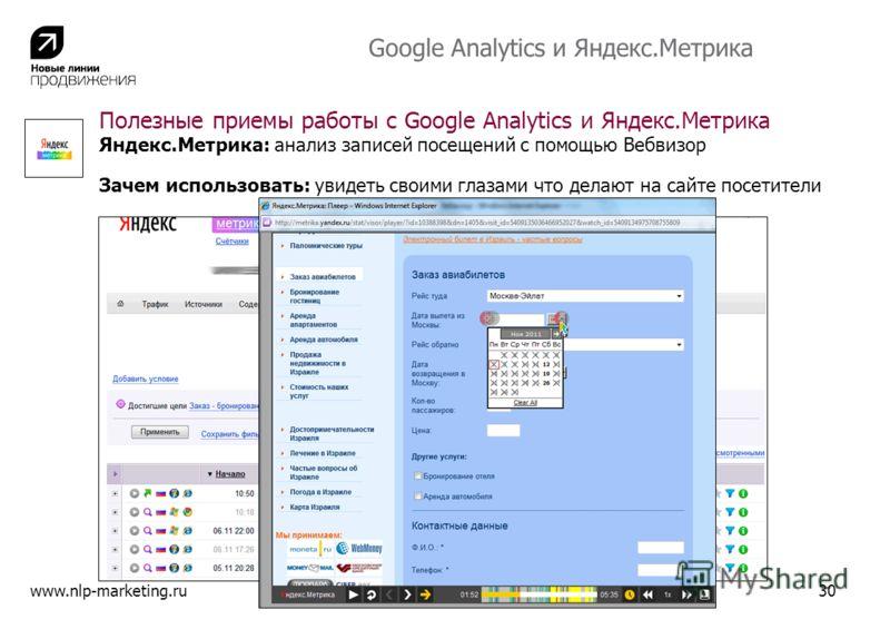 Полезные приемы работы с Google Analytics и Яндекс.Метрика Яндекс.Метрика: анализ записей посещений с помощью Вебвизор Зачем использовать: увидеть своими глазами что делают на сайте посетители www.nlp-marketing.ru30 Google Analytics и Яндекс.Метрика